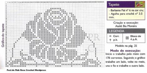 dicas de gráficos de crochê tapetes 470x233 - Gráficos de Crochê Tapetes grandes e pequenos