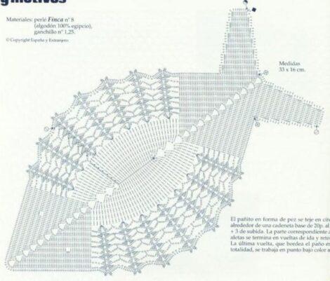 melhores gráficos de crochê tapetes 470x401 - Gráficos de Crochê Tapetes grandes e pequenos