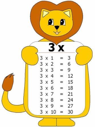 tabuada do 3 para imprimir 333x443 - Tabuada do 3 para colorir e aprender brincando