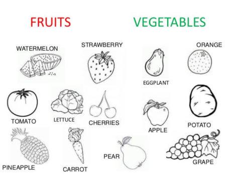 frutas e vegetais em ingles 470x353 - Atividade de INGLÊS para educação INFANTIL primeiros contatos