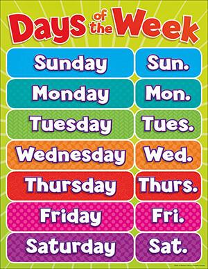 imagem 18 dias da semana em ingles - Atividade de INGLÊS para educação INFANTIL primeiros contatos